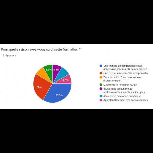 diagramme 2 p1js2srqopfgx68np2czxvb6by18tefawih3v5xlrk - Notre engagement qualité
